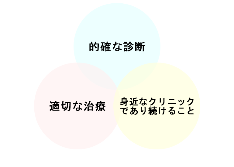 埼玉県八潮市の八潮耳鼻咽喉科クリニック